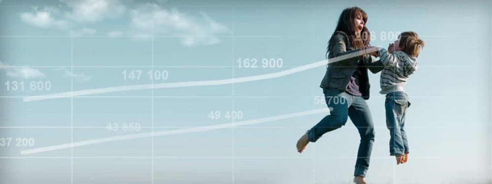Springendes Au-pair mit Kind am Ende einer aufsteigenden Statistikkurve